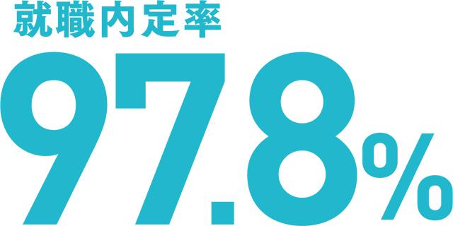 就職内定率97.8%
