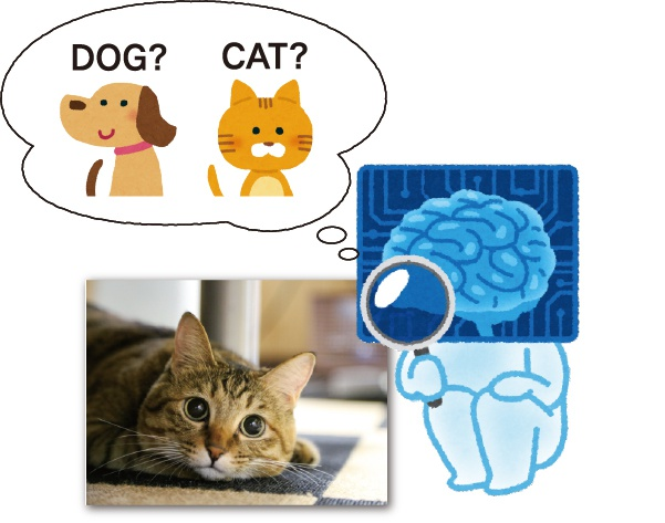 AIで画像認識体験!